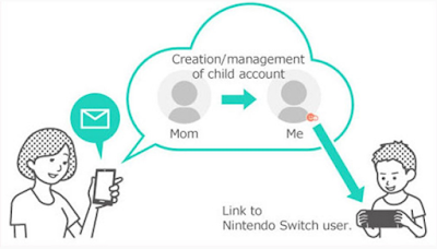 Nintendo Switch Child Account