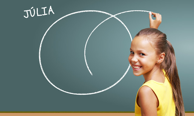 Dinamicas de amizade, jogo das semelhanças e diferenças, volta as aulas, atividade, educação emocional, aprendizagem, atividade em grupo, autoconhecimento, consciência social