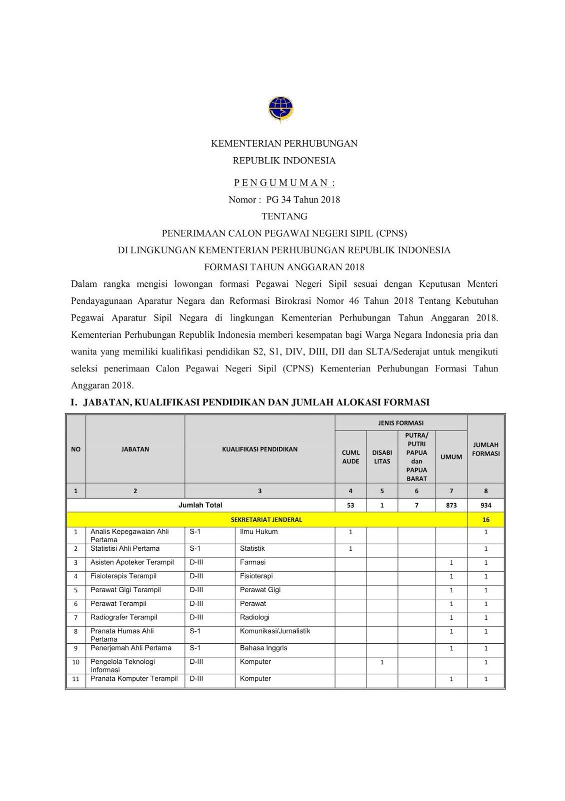 Lowongan Kerja  Rekrutmen CPNS Kementerian Perhubungan  Anggaran  [934 Formasi]  Oktober 2018