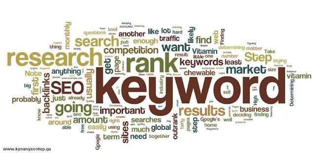 Ma trận từ khóa keywords planner