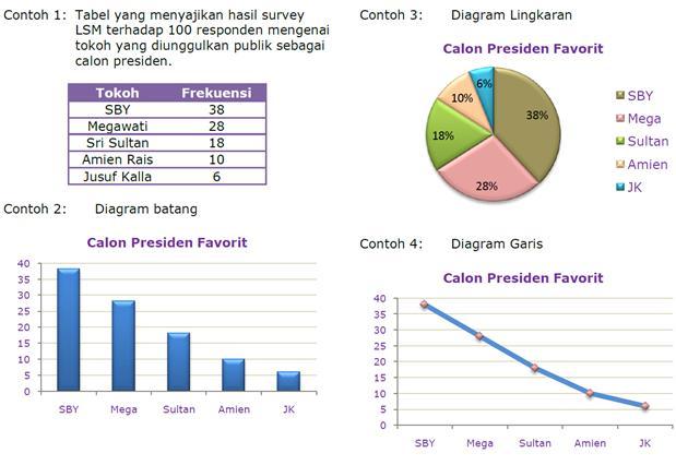 Bayu Pratama's: Tugas Pertama Statistika