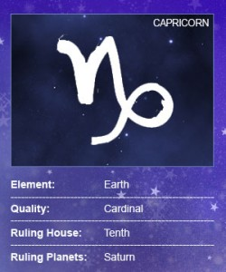 Good Luck Horoscope and lucky item !!!!: Capricorn Aquarius