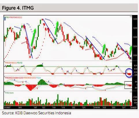 Ulasan TR Opsi Biner | TR Binary Options Strategy Advisor - Investingstockonline