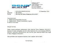 Kisi-Kisi UN Tahun 2017 dari BSNP SMP SMA SMK SMPLB SMALB Paket B dan Paket C