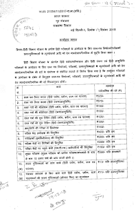 hindi-teaching-scheme-hindi-exam-enhancement-honorarium-page1