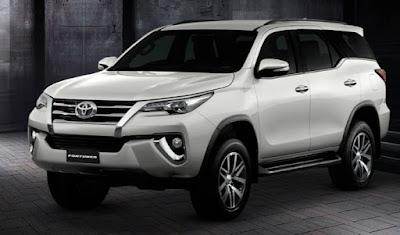 Simulasi Kredit Toyota Fortuner 2017