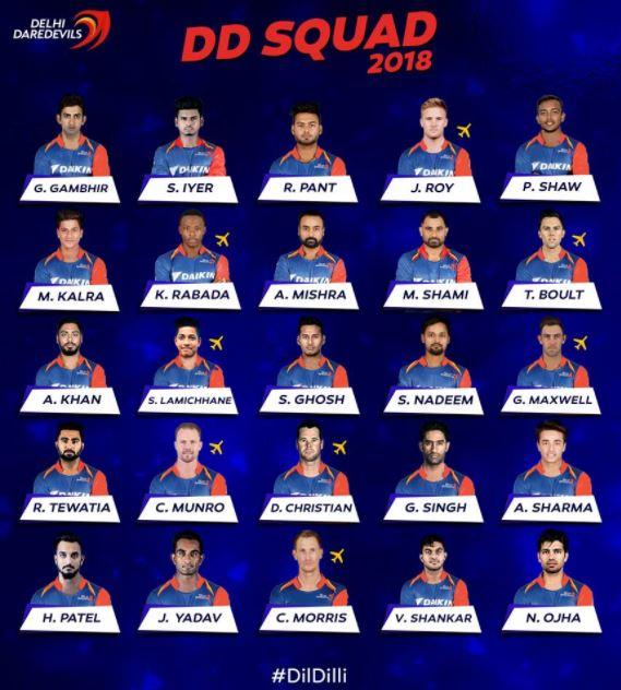Delhi Daredevils DD Team Squad VIVO IPL 2018