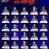 Delhi Daredevils Playing 11 IPL 2018 - DD Players, Team Squad, News