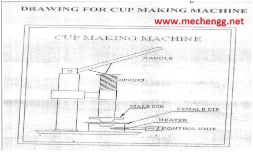 cup making machine mechanical project