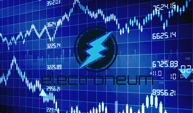 Electroneum Price Tries to go Green Again