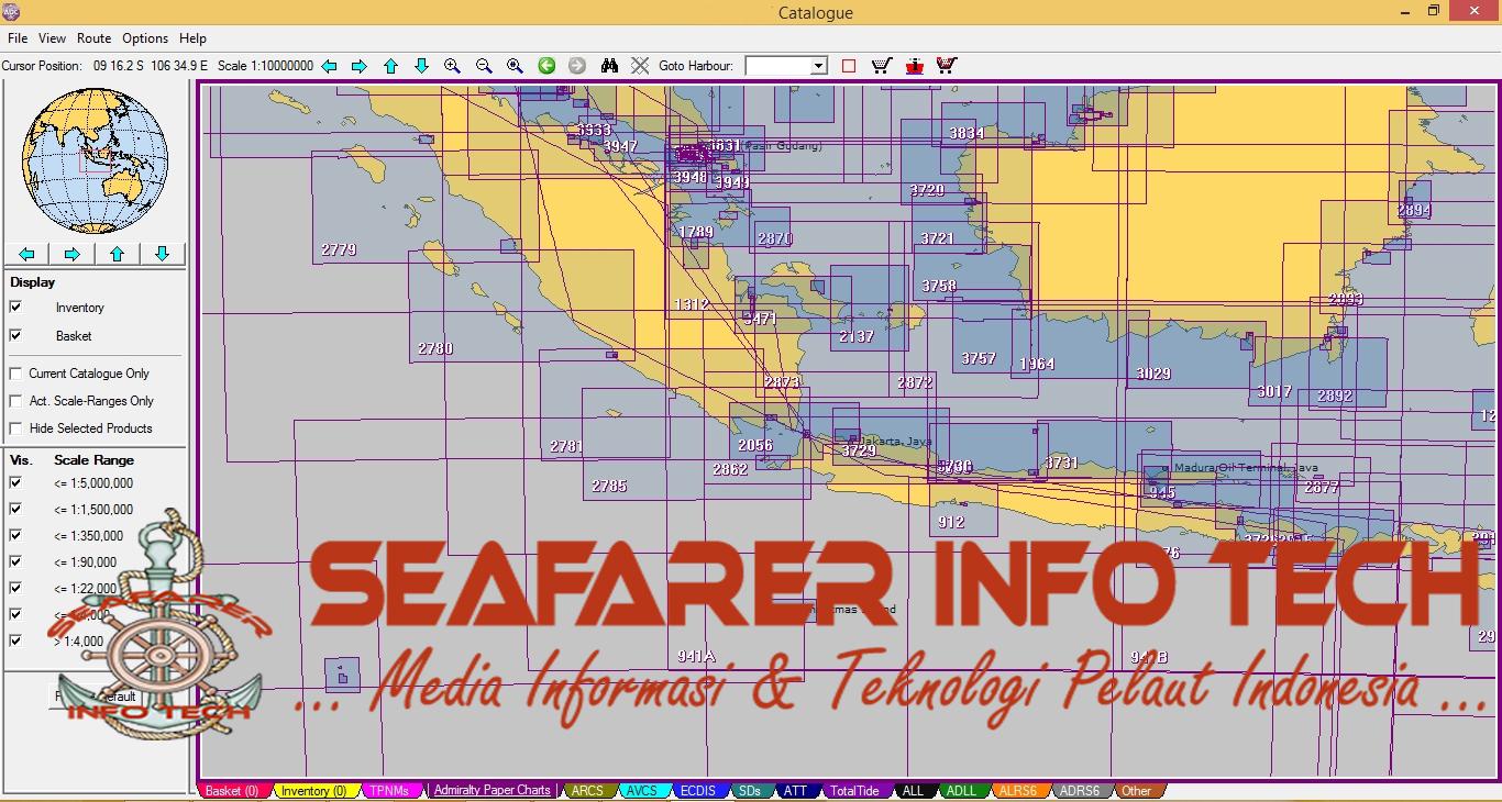 Digital chart catalogue