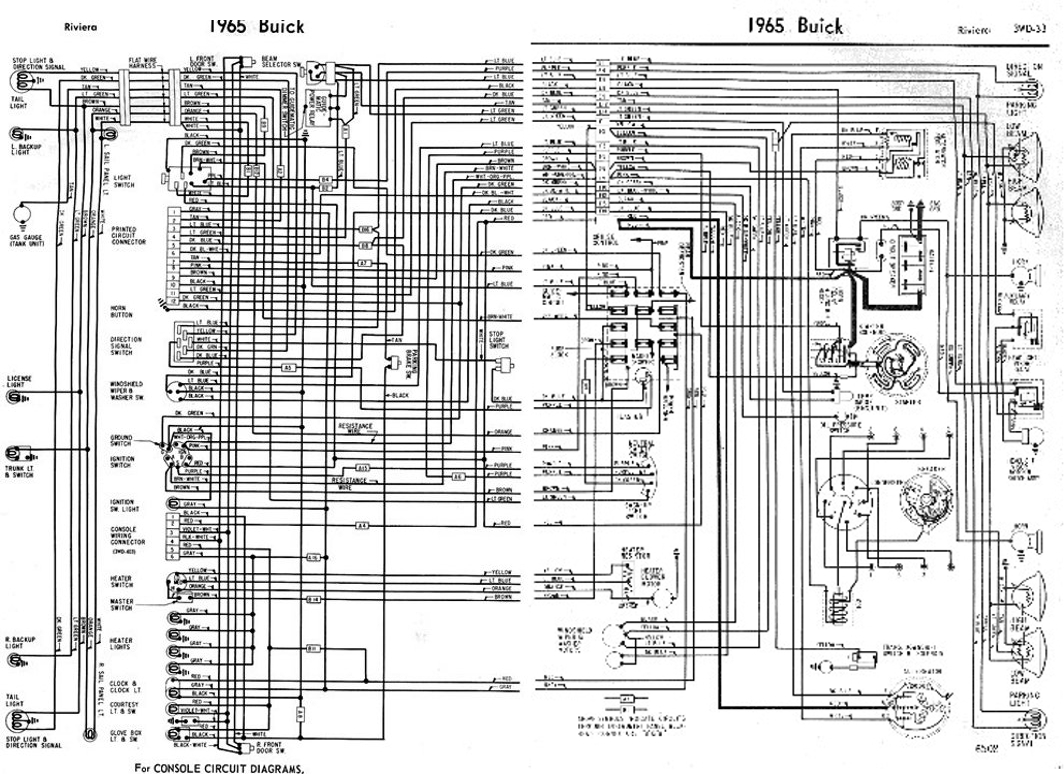 Buick Riviera 1965 Console Circuit Diagram | All about