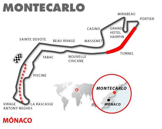 Circuito Monaco : Educación física en la red gran premio de mónaco