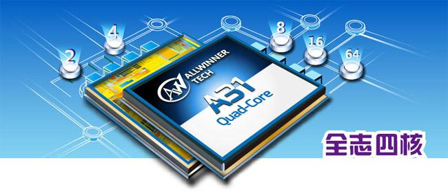 Cipset Allwinner - Phoenix USB Pro