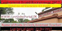 Cantonment Board Recruitment for Teacher and Clerk Posts 2017