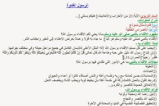 ملخصات دروس التربية الاسلامية للرابعة متوسط:الرسول القدوة