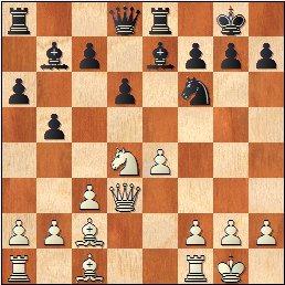 Partida de ajedrez Reti-Vilanova, posición después de 16.Dd3?