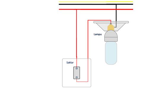 cara memasang sendiri instalasi listrik dirumah