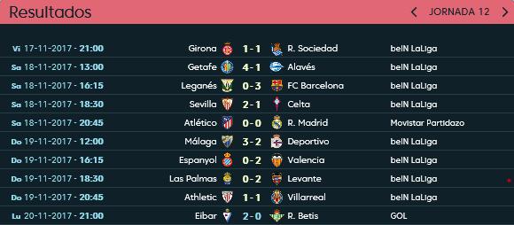 Resultados jornada 10 temporada 2017-18