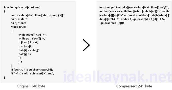 CSS JS Dosyalarını Sıkıştırma