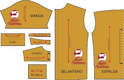 Partes del patrón de costura de una camisa de hombre