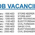 URGENT JOB VACANCIES IN DUBAI - Apply ASAP!
