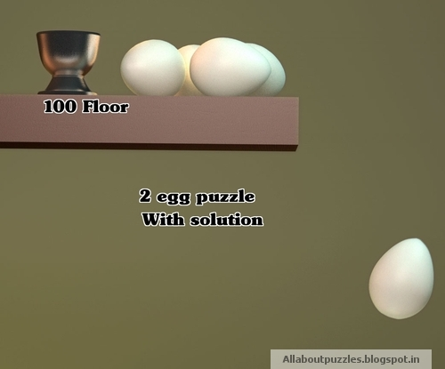 2 Eggs Dropped From 100th Floor With Best Solution Brain