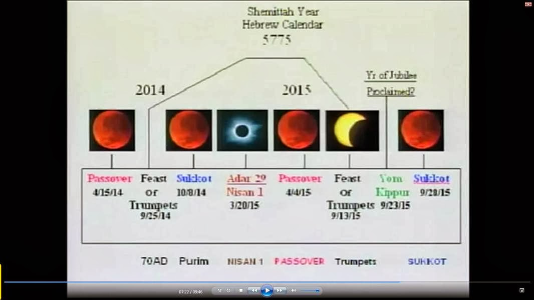 NASA 4 Blood Moons History - Pics about space