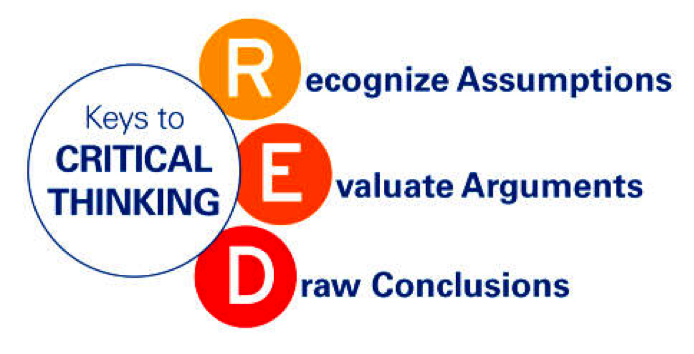 keys to critical thinking Terrific mini guide to help students think critically ~ educational technology and mobile learning - critical thinking find this pin and more on art teacher inspirations by cindy henry.
