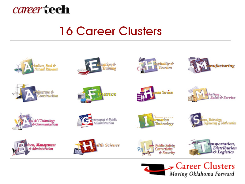 Borrowed Lessons: Our Jobland: Career Cluster Lesson - The Middle ...