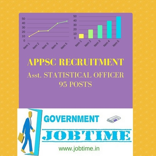 APPSC Recruitment Notification 95 Assistant Statistical Officer Posts ~ Government Jobs Time
