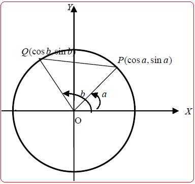 Rumus Trigonometri Untuk Jumlah Dan Selisih Dua Sudut Konsep Matematika Koma