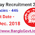 North Central Railway Recruitment 2018 – Apply Online 446 various Posts