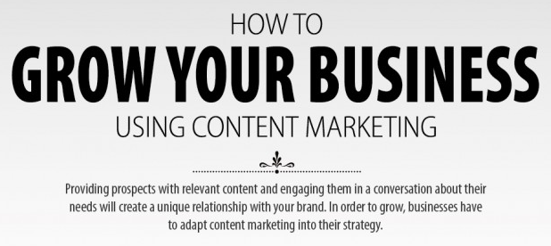 How To Grow Business With Content Marketing [Inforgraphic]