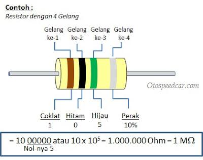 Cara Menghitung Nilai Resistor Berdasarkan Kode Warna