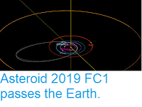 http://sciencythoughts.blogspot.com/2019/03/asteroid-2019-fc1-passes-earth.html