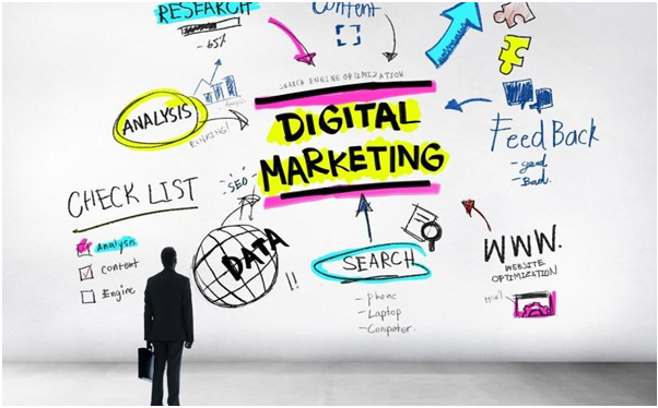 bcom, digital marketing in India, future in digital marketing in india