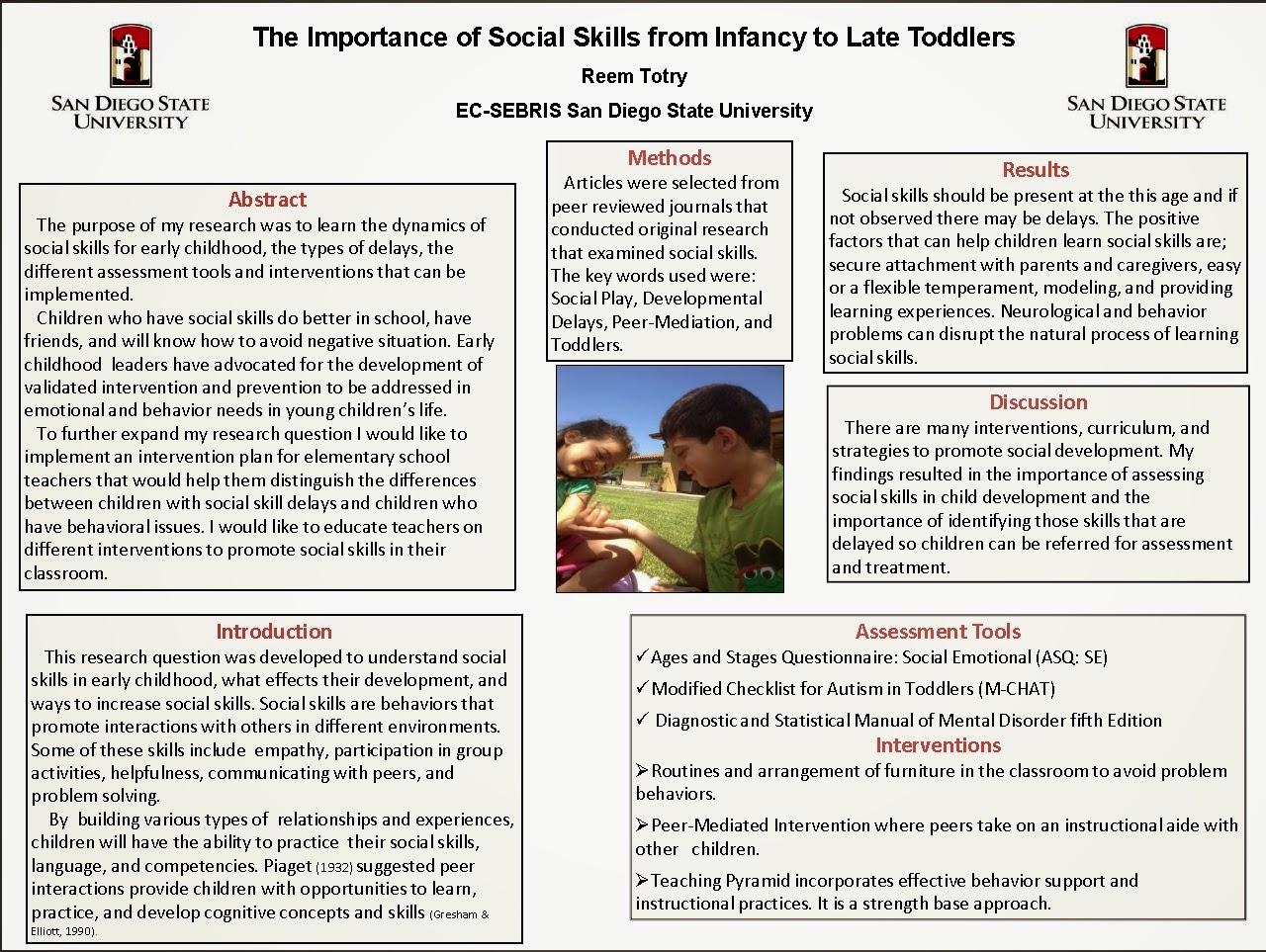 Early Childhood at SDSU: Student Posters- Social Skills
