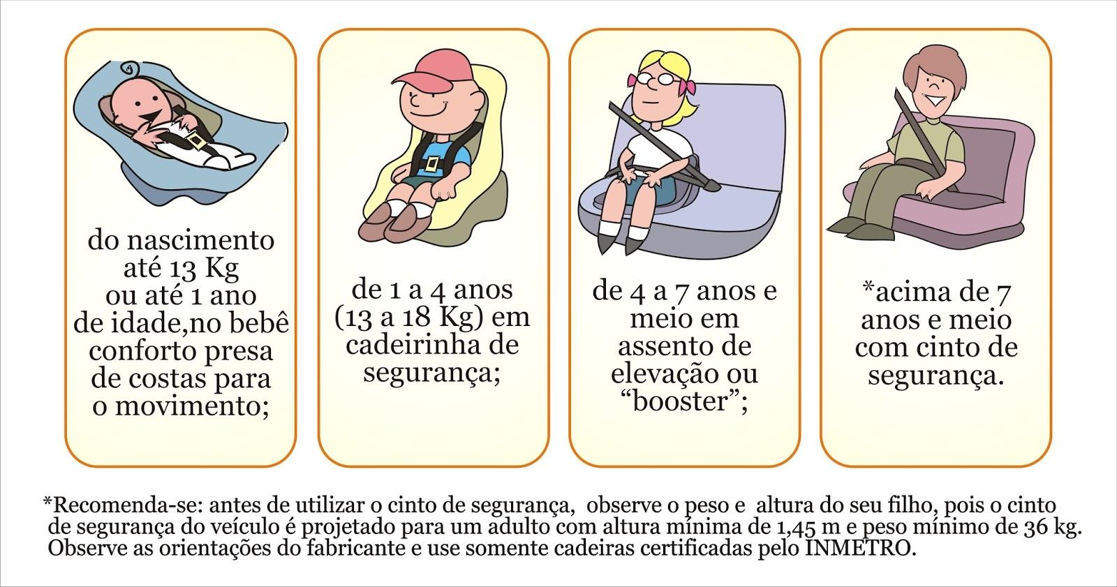 e9eaea299c27ae Cadeiras de segurança para crianças Educação de Trânsito | CET São Paulo