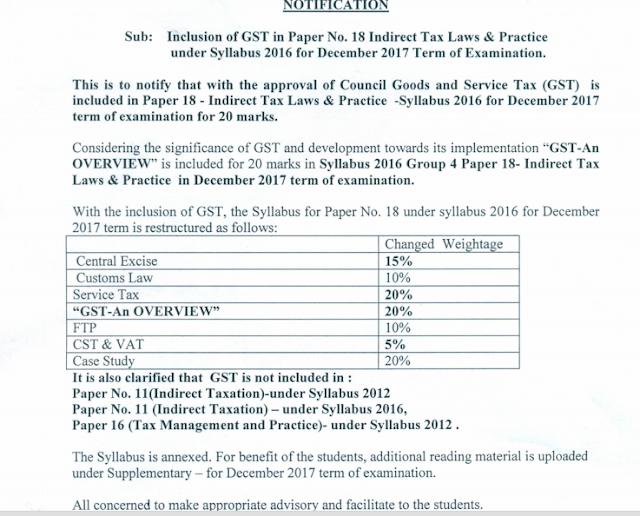 GST-applicability-for-CMA-Final-Dec-2016-Examination-under-syallbus-2016