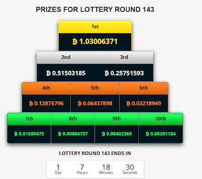 Current Lottery Running