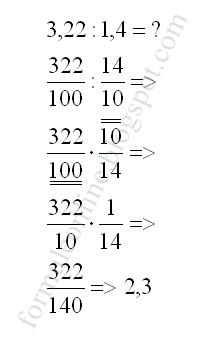 Impartirea numerelor rationale exercitiu rezolvat 1