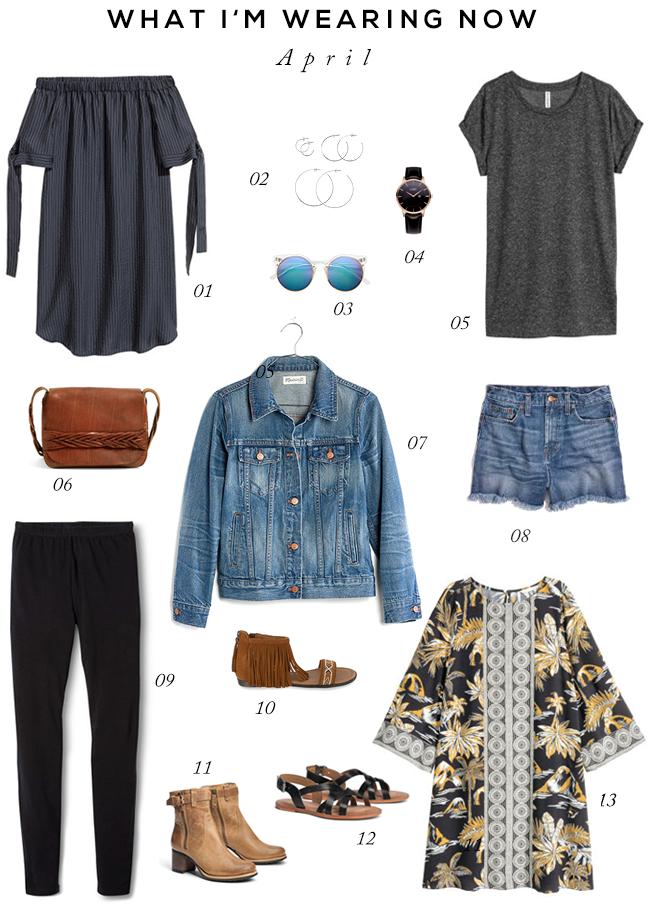 Spring Style Essentials