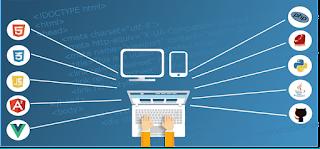 Οne page web design ο εύκολος και οικονομικός τρόπος για κατασκευή site