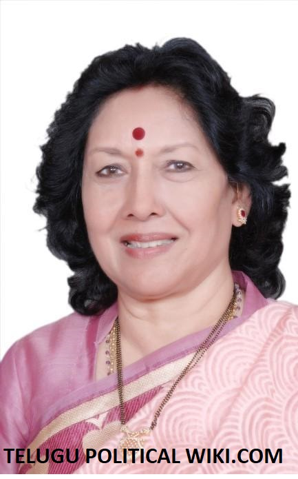 Dr.Jetty Geetha Reddy