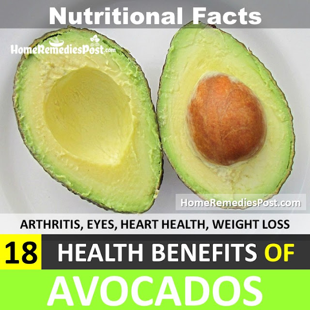 Avocado-Health-Benefits, Avocado Nutrition, Avocado-Benefits, Benefits-Of-Avocado, Health-Benefits-Of-Avocado, Nutritional Value Of Avocados, How To Store Avocados, How To Buy Avocados, Avocado-For-Weight-Loss, Avocado,