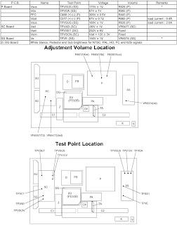 Schematic Diagrams: Panasonic Plasma TV TH42
