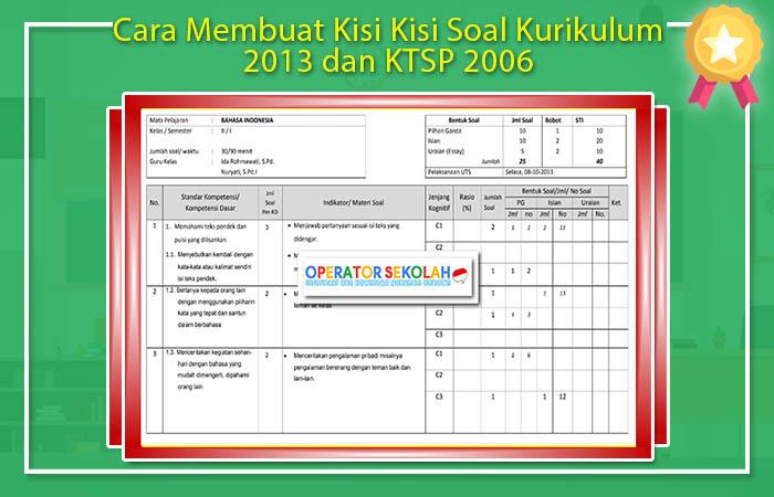 Contoh Format Kisi-Kisi Soal SD KTSP
