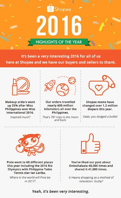 Shopee 2016 Highlights of the Year