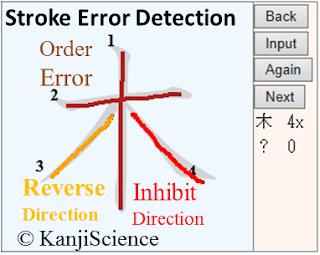 木: Kanji Hand Tracing